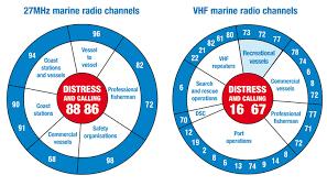 Marine radio   Transport Safety Victoria
